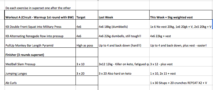 Strength Workout A Training Log