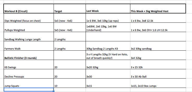 Strength Workout B Training Log